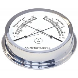 Nautical comfortmeter -...