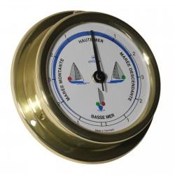 Tide indicator Navigation...